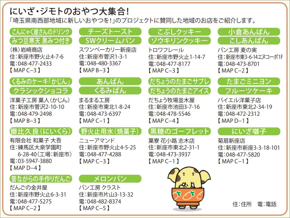 info_guidemap